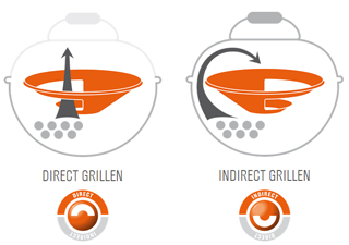Outdoorchef direct/indirect