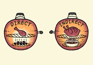 directindirect